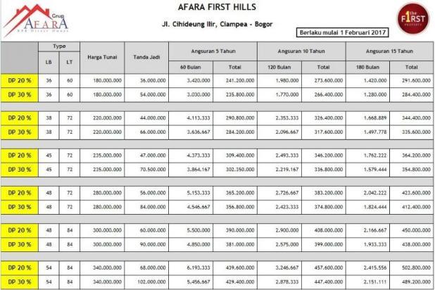 Perumahan Syariah Afara First Hills 9839082