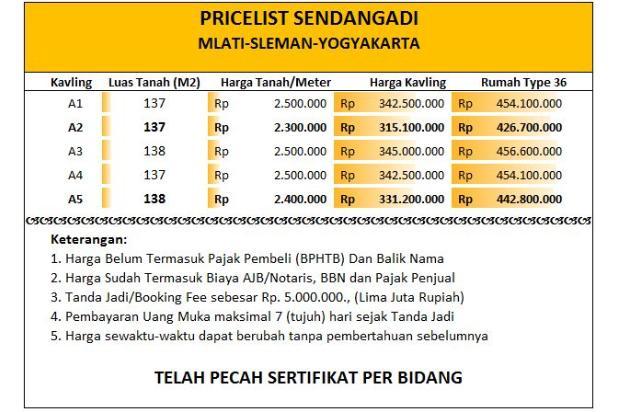Diskon 100 Juta di Cluster Mlati Sleman: Dekat Taman Denggung 14418885