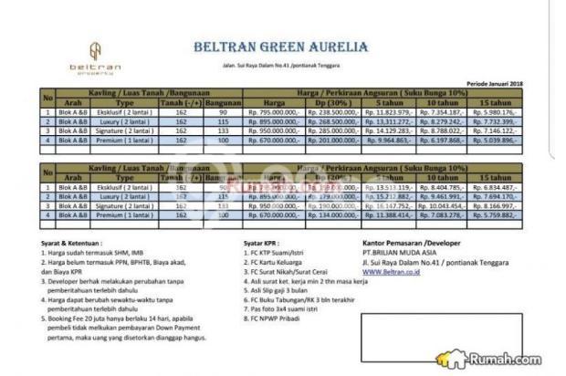 Beltran Green Aurelia kotamadya Pontianak 17295453