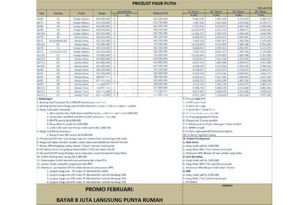 Fasiltas KPR DP 0 % di Green Asri Andha Berjaminan Pasti Akad 16225855