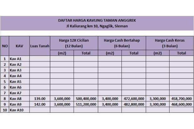 Buy Back Guarantee, Terima PROFIT 100 Jt Tahun ke-2 17150224