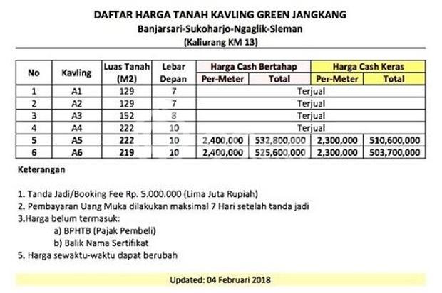 Investasi Green Jangkang: 12 X Angsuran Tanpa Bunga 18275016