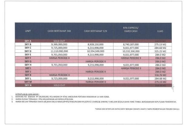 Rp8,74mily Rumah Dijual