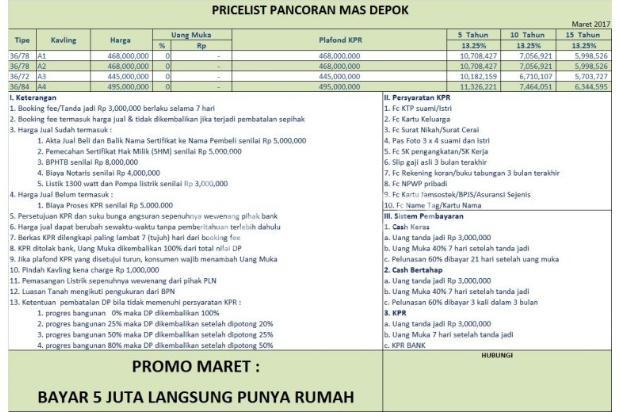 Rumah Dijual Pancoran Mas Depok Bisa KPR DP Suka-suka 10835076