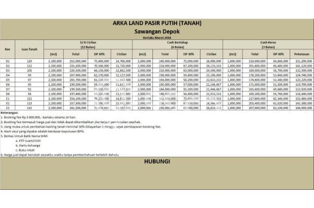 Jual Tanah 1,8 Jutaan di Depok, Sertifikat Hak Milik 16521937