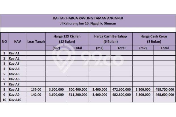 Cash Bertahap 12 Kali, Beli Taman Anggrek 16578396