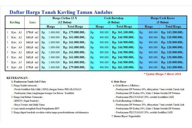 Buy Back Guarantee, Kapling Jogoresan Nett Profit 25 % Tahun 2019 17995559
