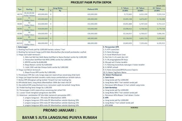 Promo Januari Bayar 5 JutaPunya Rumah Dalam Cluster di Depok 9488328
