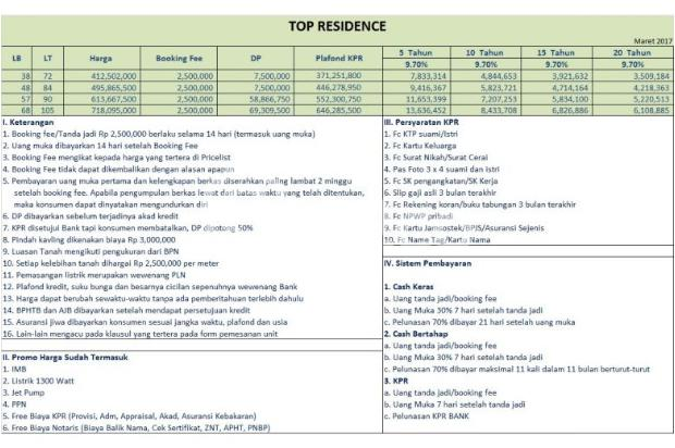 Perumahan di Parung Bogor : TOP Residence 11412391