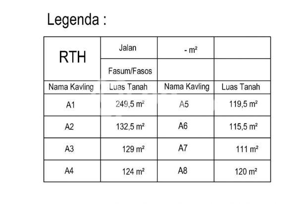 Investasi Kavling Developer Selagi Murah, 3 Thn Jual Kembali, Untung 100% 15037569