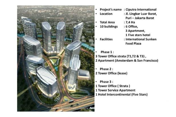 Rp1,26mily Apartemen Dijual