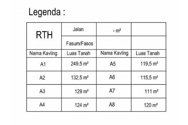 Jual 11 Unit Tanah Kaplingan di Wates Dekat Bandara 13696973
