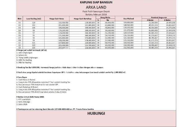 Arka Land Sawangan, Garansi Profit 25%, Dekat Stasiun KRL 16224386