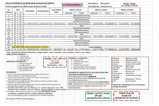 RUMAH 2 LANTAI DI DEPOK | MULIA RESIDENCE BEDAHAN SAWANGAN DEPOK 19514108