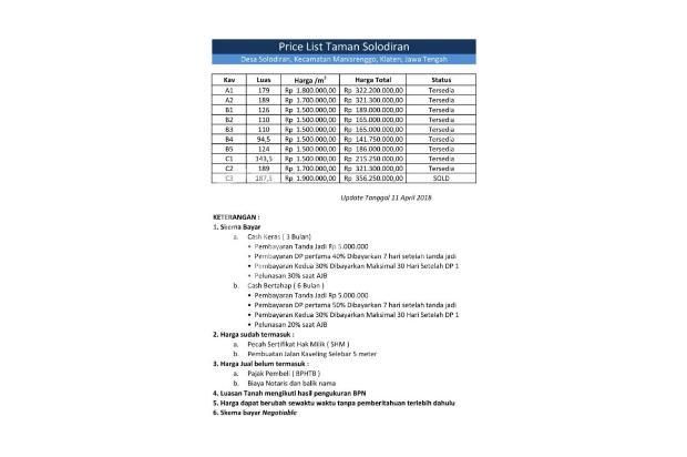 Sertifikat SHM, Taman Solodiran; Bayar 12 X Ke Developer 17267247