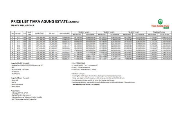 RUMAH CLUSTER DI SOLO   TIARA AGUNG ESTATE 22749707
