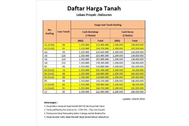 Kavlingan Griya Indah Cash Back 25% Tahun Ke 2 16521892