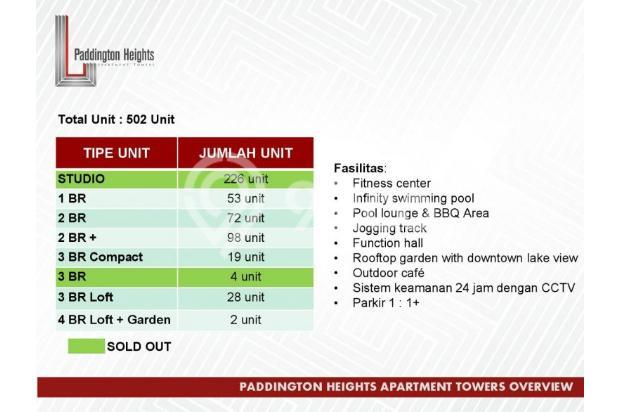 Apartemen Paddington Heights, Investasi Menguntungkan 18289633
