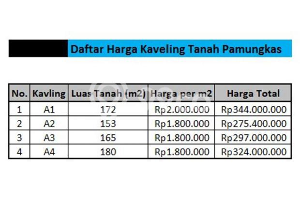 Tanah Konsep Cluster Paling Murah Ya Kaveling Pamungkas 15894680