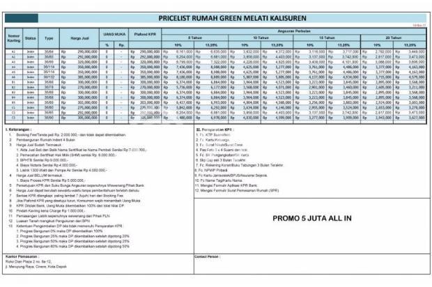 Berpenghasilan Menengah Mudah Beli Rumah KPR DP 0 % 14375889