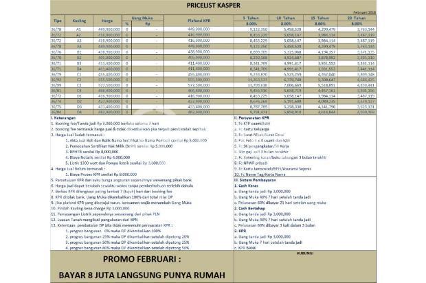 KPR DP 8 Juta, Hanya 400 Jutaan Plus Bonus Kanopi 16049467