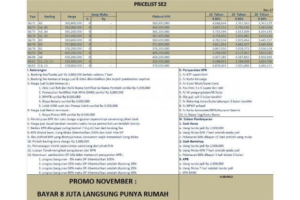 Cukup Modal 8 Juta, Anda Punya Rumah KPR DP 0 % di Sawangan 14417112