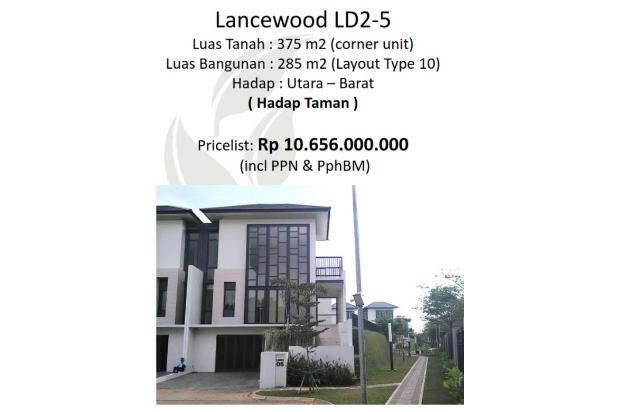Rp10,6mily Rumah Dijual