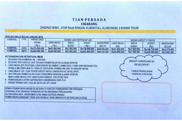 Unit Terbatas Kredit Rumah Mudah dan Murah|TPC0083 15422291