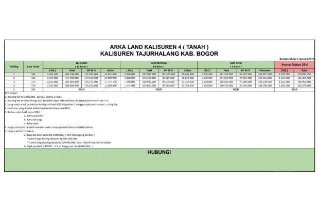 Kapling 100-an M2 di Kalisuren Diskon 25% Legalitas SHM 22207306
