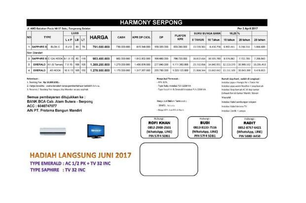 Harmony Serpong , Exclusive , Akses TOLL BSD dan Kereta 13426539