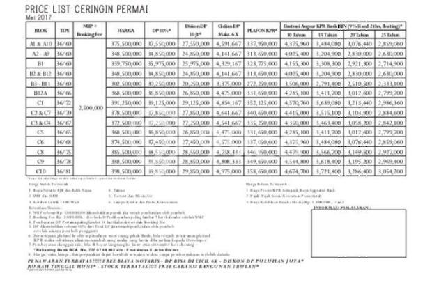 DIJUAL RUMAH CITAYAM CERINGIN PERMAI PREMIUM LIVING 11560638