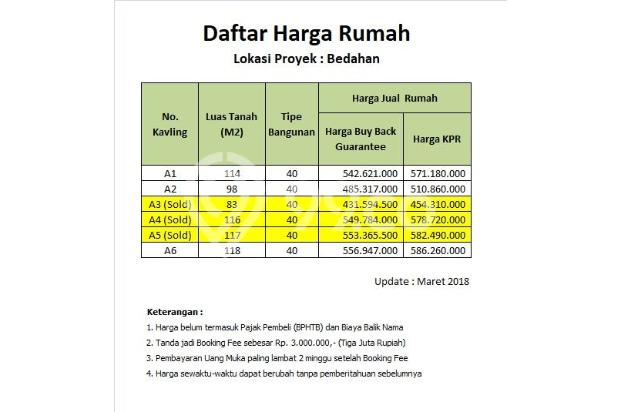 Rumah Muchtar Raya Buy Back Guarantee Plus 25% Profit 16510232