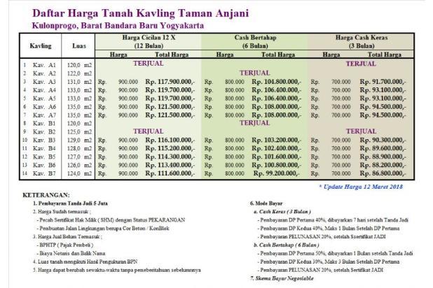 Buy Back Guarantee With 25% Profit, Luas Tanah 120 m 17711604