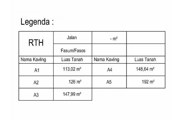 Ini Lho 2 Unit Tanah Kaveling Murah Bisa Kredit Bank di Purwomartani 13696901