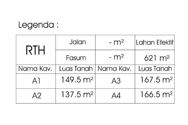Investasi di Purwomartani: BUY BACK GUARANTEE Nett Profit 25 % 16578117