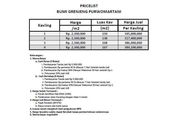Investasi di Purwomartani: BUY BACK GUARANTEE Nett Profit 25 % 16578124