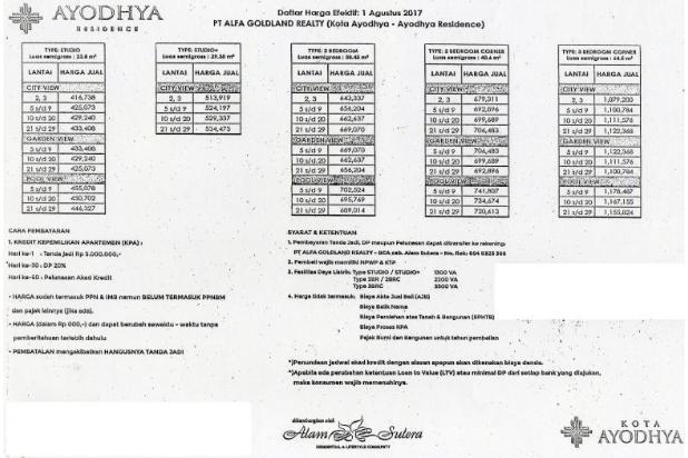 Dijual Cepat Primary Apartemen Ayodhya type studio Tangerang 15799246