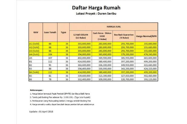 Jual Rumah Harga HPP, DISKON 100 Jt di Duren Seribu 17697960