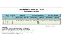 SHM Pecah, Kaveling Tanah Pamungkas Angsuran 12X