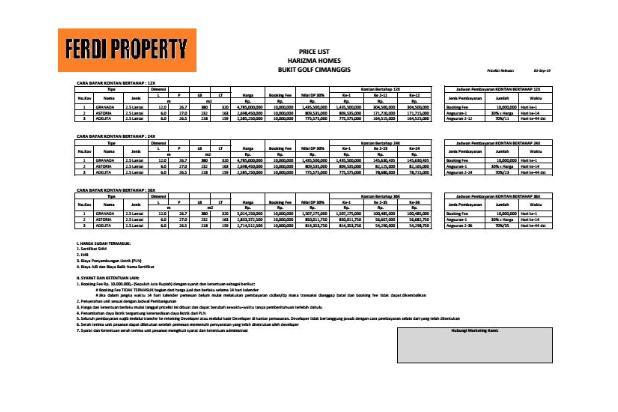 Rp4,78mily Rumah Dijual