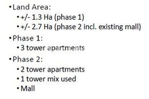 Dijual unit apartemen studio Citra Plaza Nagoya Batam 15037364