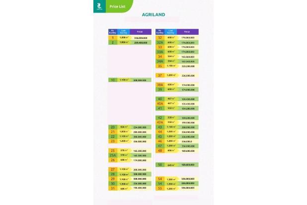 Kavling Kebun Produktif 13697622