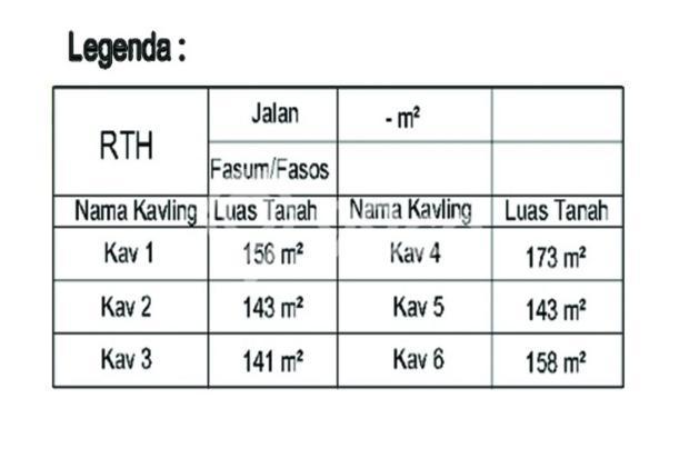 Tanah Kaveling Bernilai Ekonomis Tinggi Kalau Belasan Unit 13696747