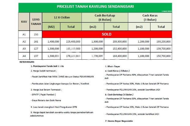 Tanah di Perumahan, Dekat Candi Prambanan  Klaten,  12 X Angsuran Tanpa Bun 16359808