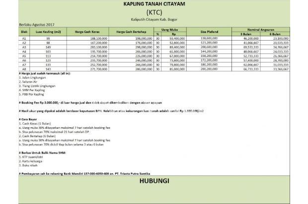 Tanah Kapling 100 Meter Dekat Stasiun KRL Citayam 14419245