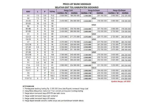 Rp24mily Tanah Dijual