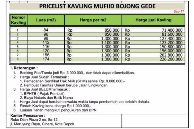 Rp1,2jt Tanah Dijual