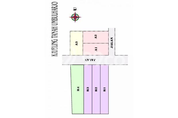Mumpung Bisnis Maju, Belilah Tanah Pelampung Keuangan 14418106
