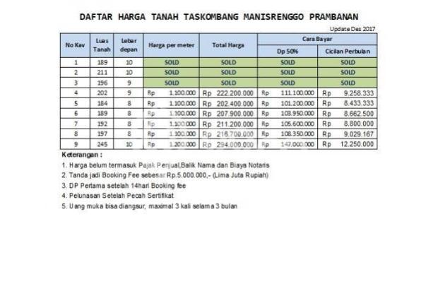 HOT PROMO:  Green Taskombang Garansi Untung 25% Pertahun 15894919