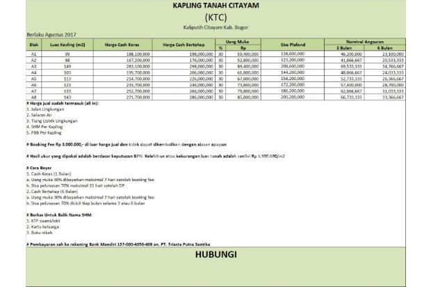 Cari Tanah Ukuran 100 M2 di Citayam? Sambut Tawaran Kami 15893388
